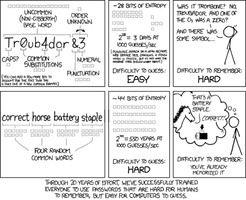 xkcd_password_strength