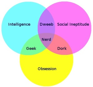 geek-venn-diagram