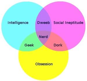 geek-venn-diagram